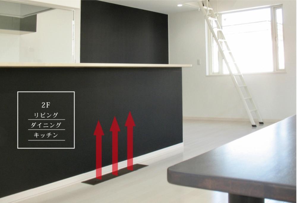 - エアコンが暖めた空気や冷やした空気は、換気口を通じて室内をめぐります。 -  -
